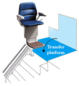 stairlift platform
